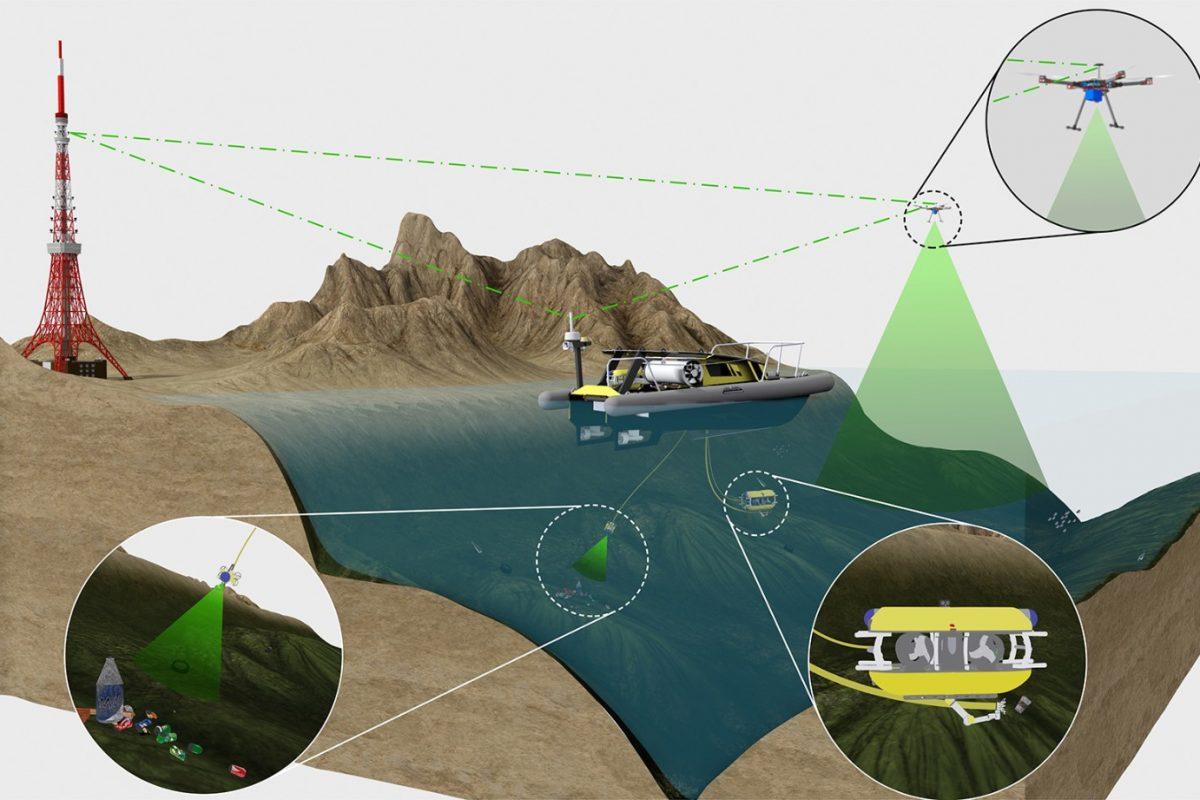 Systerm SeaClear do sprzątania dna morskiego
